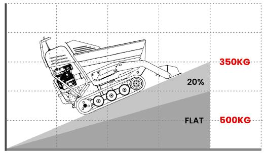 H500-slope